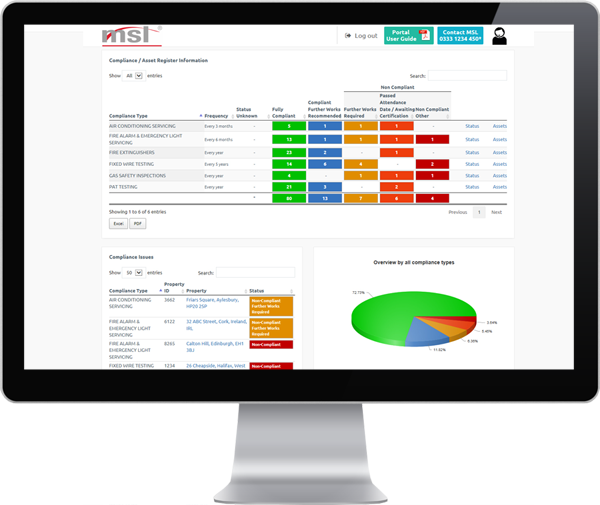 MSL customer management safety system