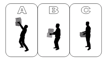 manual material handling and back injuries quiz